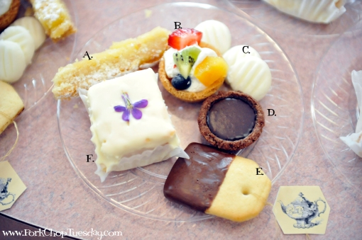 labeled dessert plate